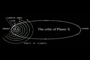 Nibiru's Orbit